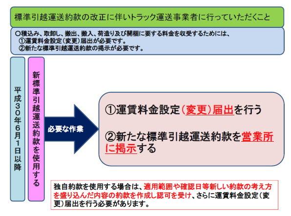 大阪府トラック協会第六支部 | ...